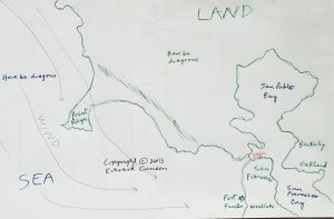 Funston Convergence hand-drawn diagram