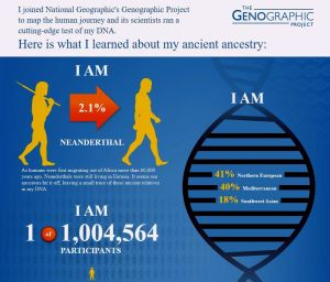 Everard's Genographic info graphic part 1